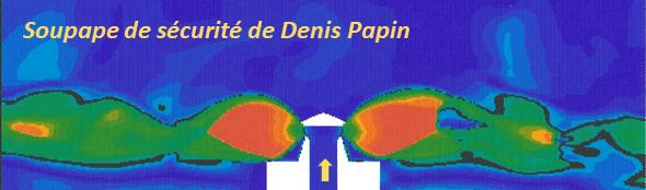 hurricane soupape papin